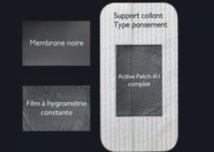 Active patch 4U-eclate-complet2-420x300
